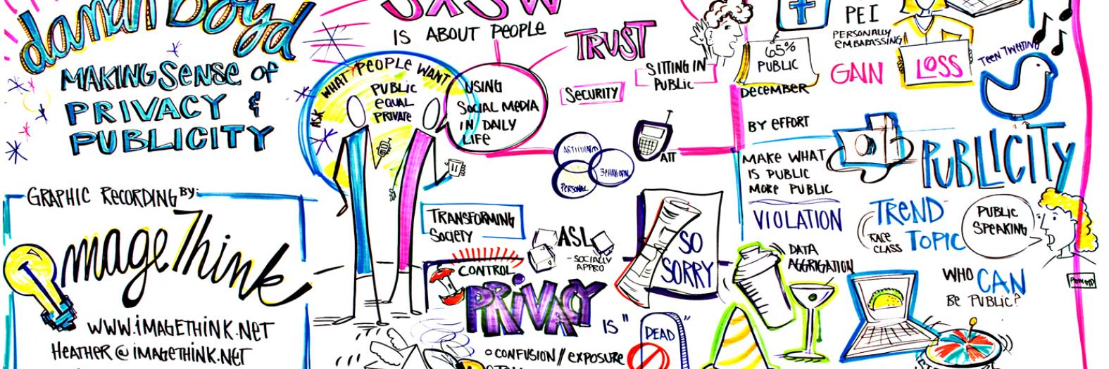 "danah boyd's 2010 SXSW Interactive keynote. (Drawing by <a href=""http://www.imagethink.net"">ImageThink</a>.)"