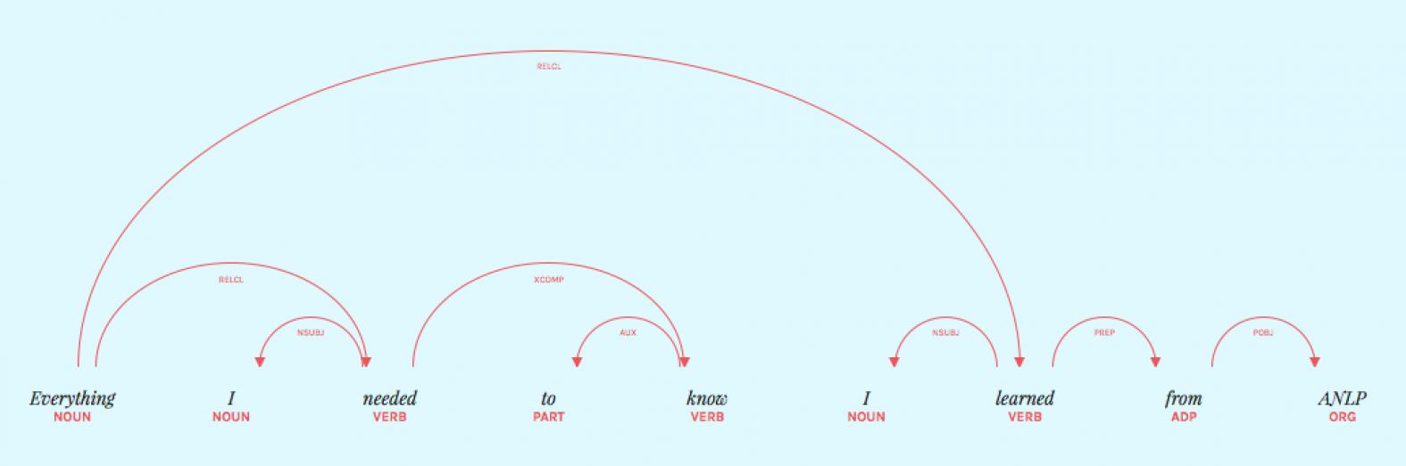 parse-tree.jpg