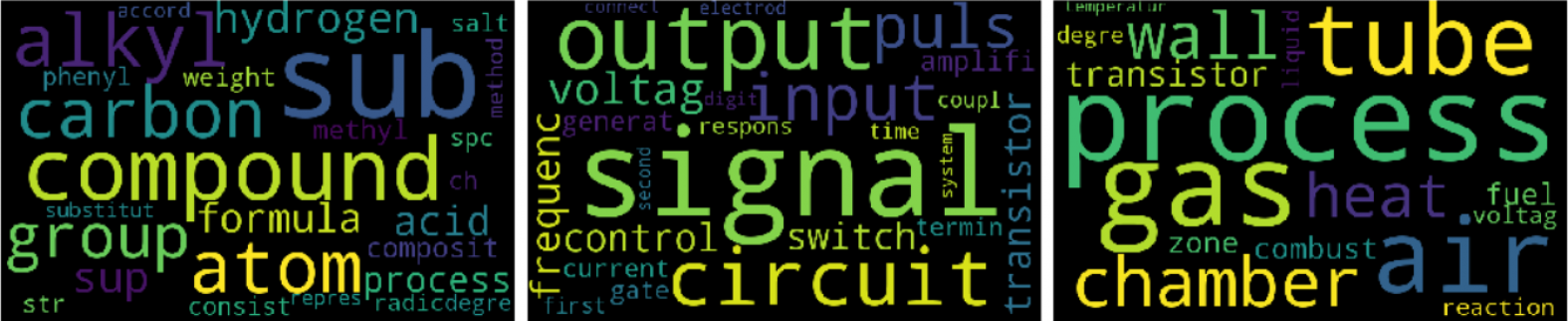 Example Topic Wordclouds