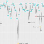timeseries612.png