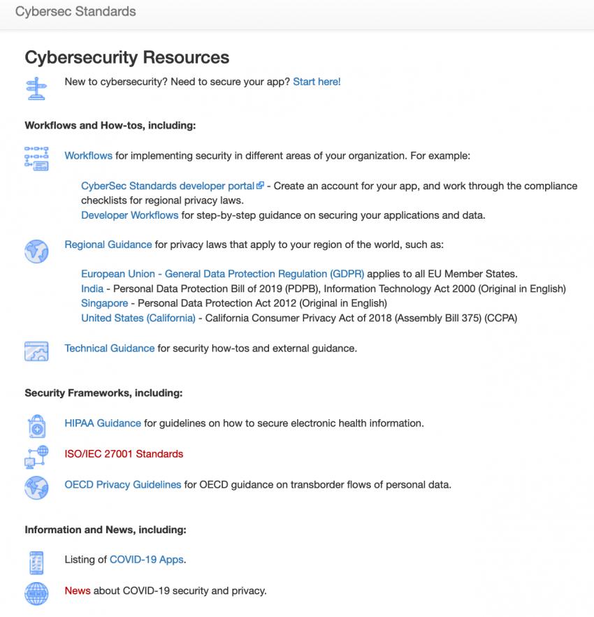 Cybersec Standards - MediaWiki