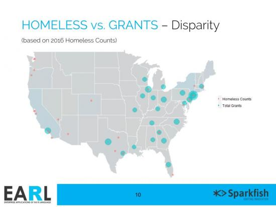 Sudha's plot of homeless counts vs. grant allocation, highlighting the disparity; Shows the plot dotted on map of United States