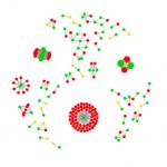Transaction cluster geometries