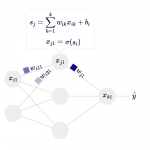 Neural Network Graph
