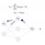 Neural Network Graph