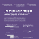 moderationmachine-poster3.png