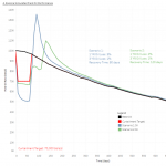 Production Curtailment Insights
