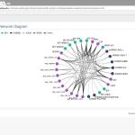 Network Diagram (Side Menu)