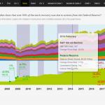 Sample Graph (Stock Market)
