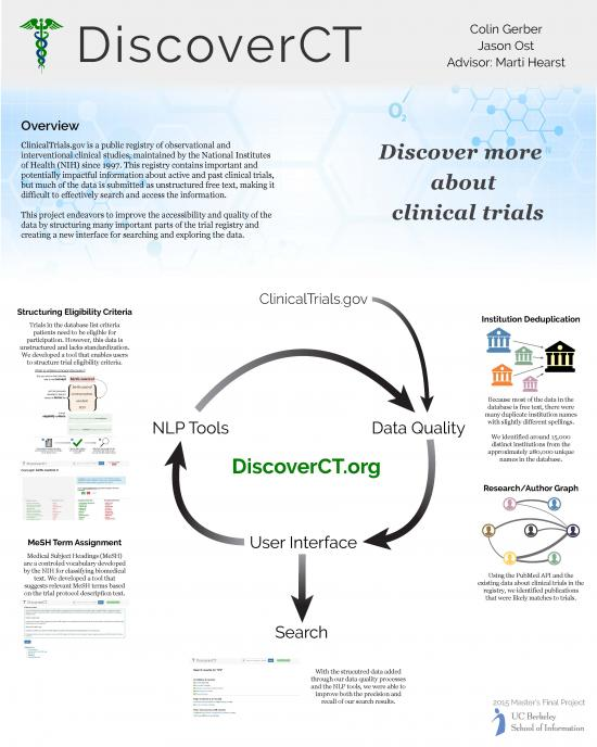 DiscoverCT is a new UI for clinical trials, benefiting both critically ill patients and biomedical research.