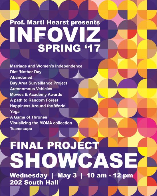 infoviz_showcase_2017.png