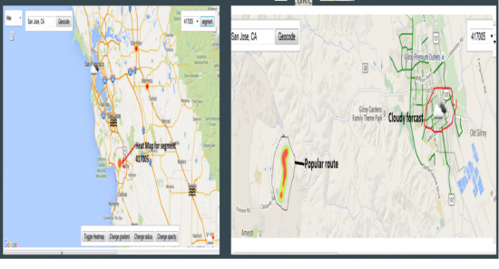 Geolocation and live weather integration