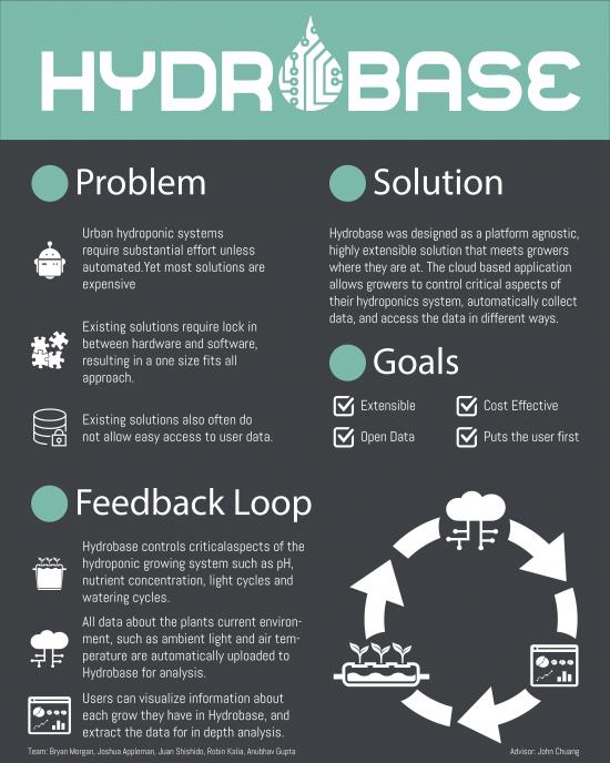 hydrobase.png