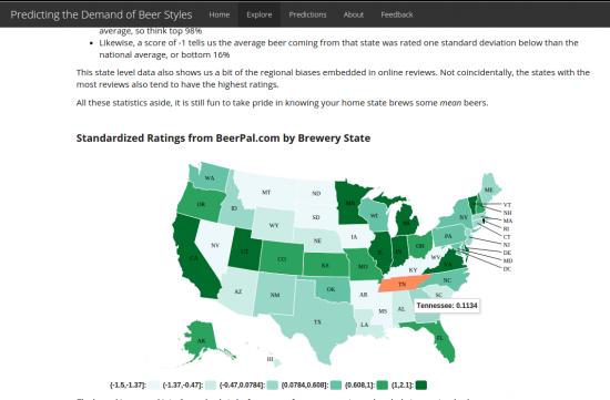 Predicting Beer Demand