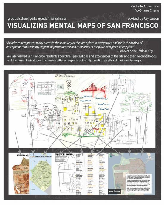 mentalmaps.jpg