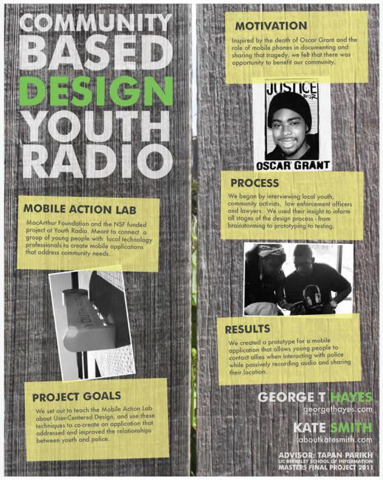 youthradio_0.jpg