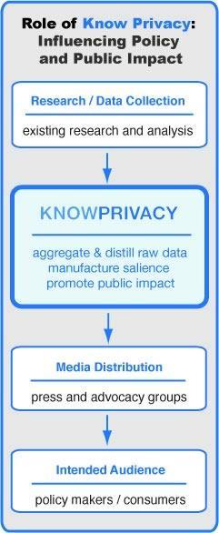 kp-needgraphic2_0.jpg