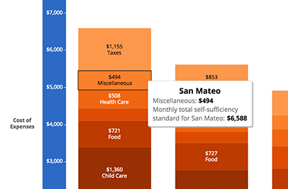 living_wage_412x270.png