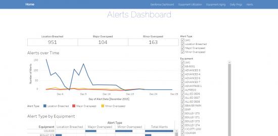 alertsdashboard.png