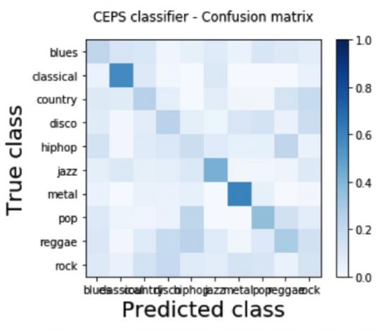 classification_cnn.png