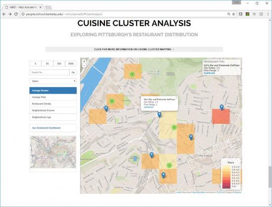 Cuisine Cluster Map