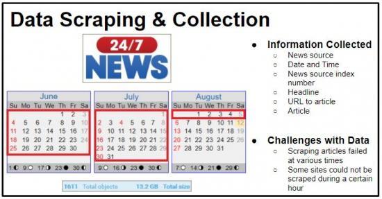 data_collection.jpg