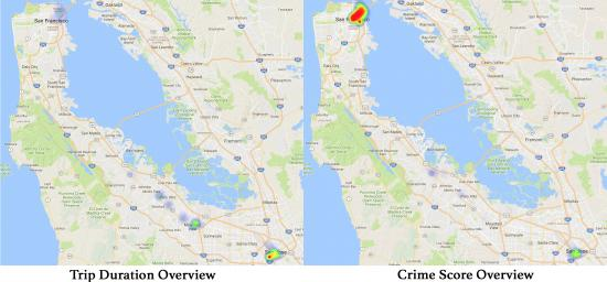 Trips Duration and Crime Score Overview