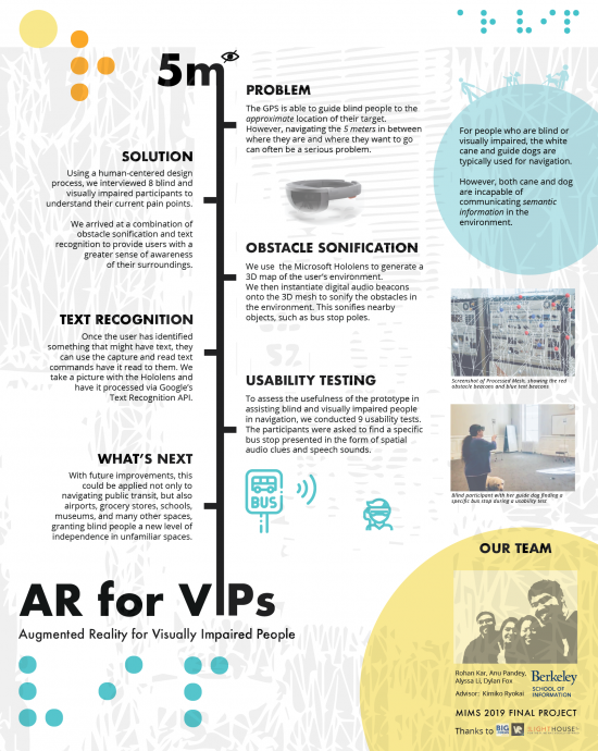 AR for VIPs Poster
