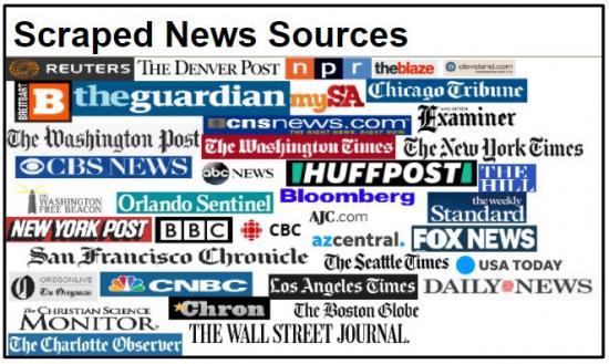 scraped_news_sources_0.jpg