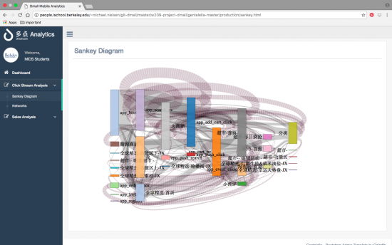 Sankey Diagram (Side Menu)