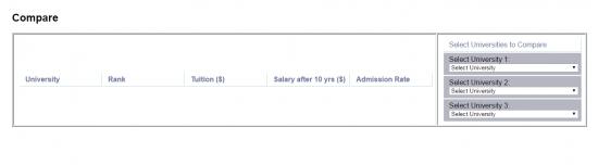 US College Selector - Compare