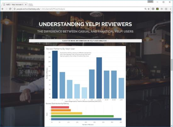 Dynamic Bar Charts Illustrating The Differences Between Newbie and Elite Yelp! Reviewers