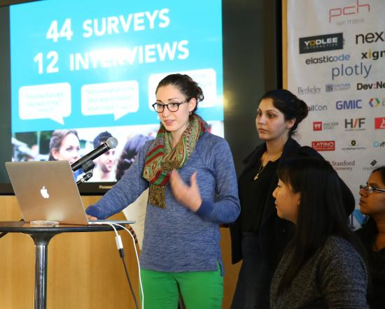 After 48 hours of hacking, the team presented their project to a panel of judges.