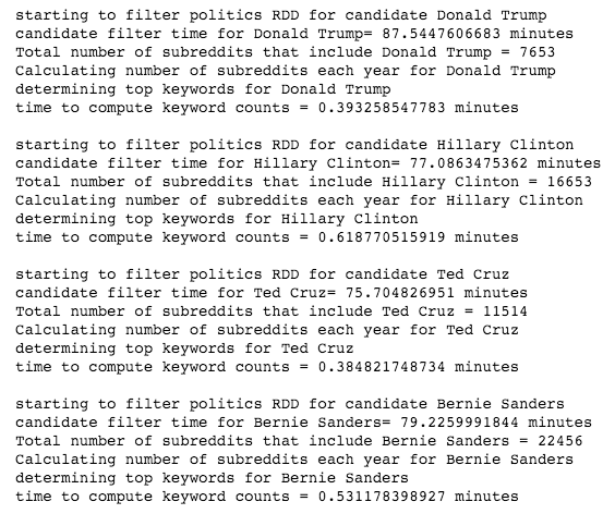 Big Data Analysis of the 2016 Presidential Candidates | UC